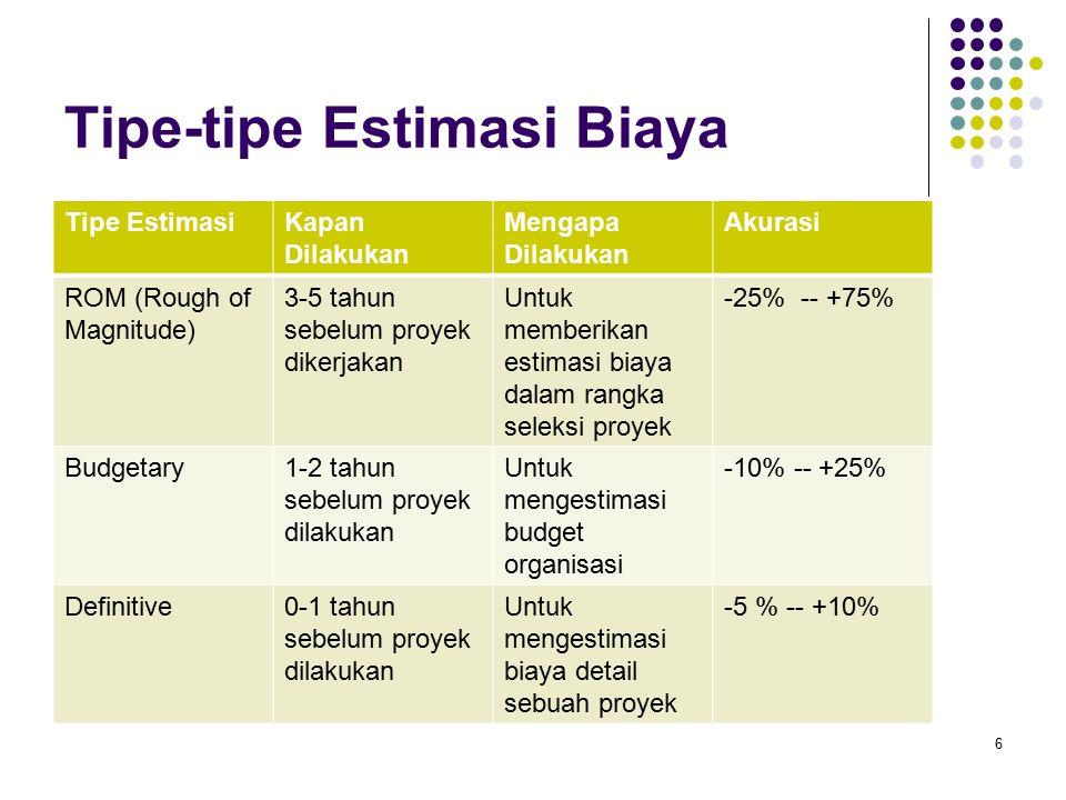 Tipe-tipe Estimasi Biaya
