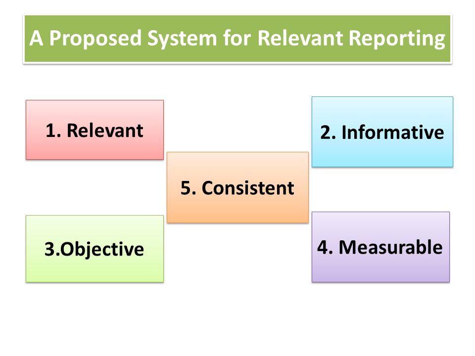 A Proposed System for Relevant Reporting