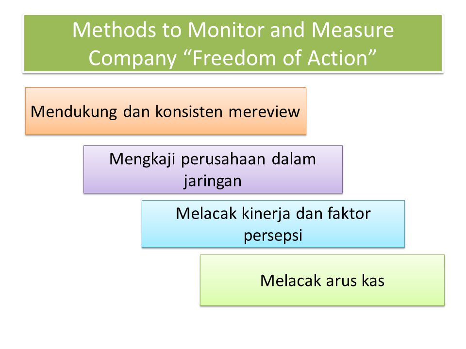 Methods to Monitor and Measure Company Freedom of Action