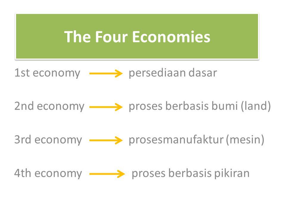 The Four Economies 1st economy persediaan dasar