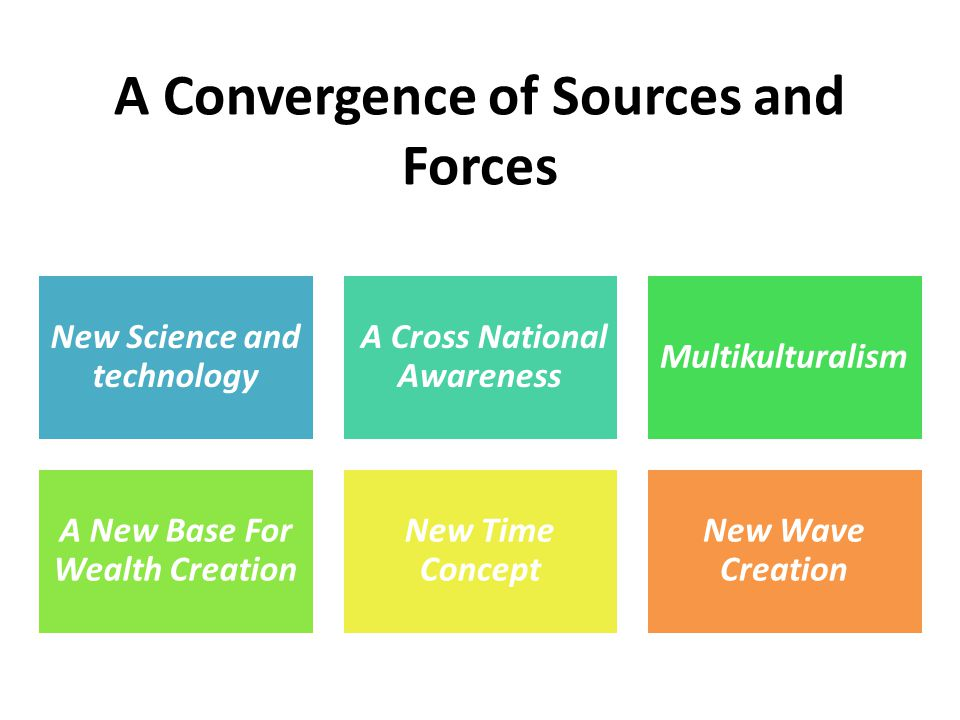 A Convergence of Sources and Forces