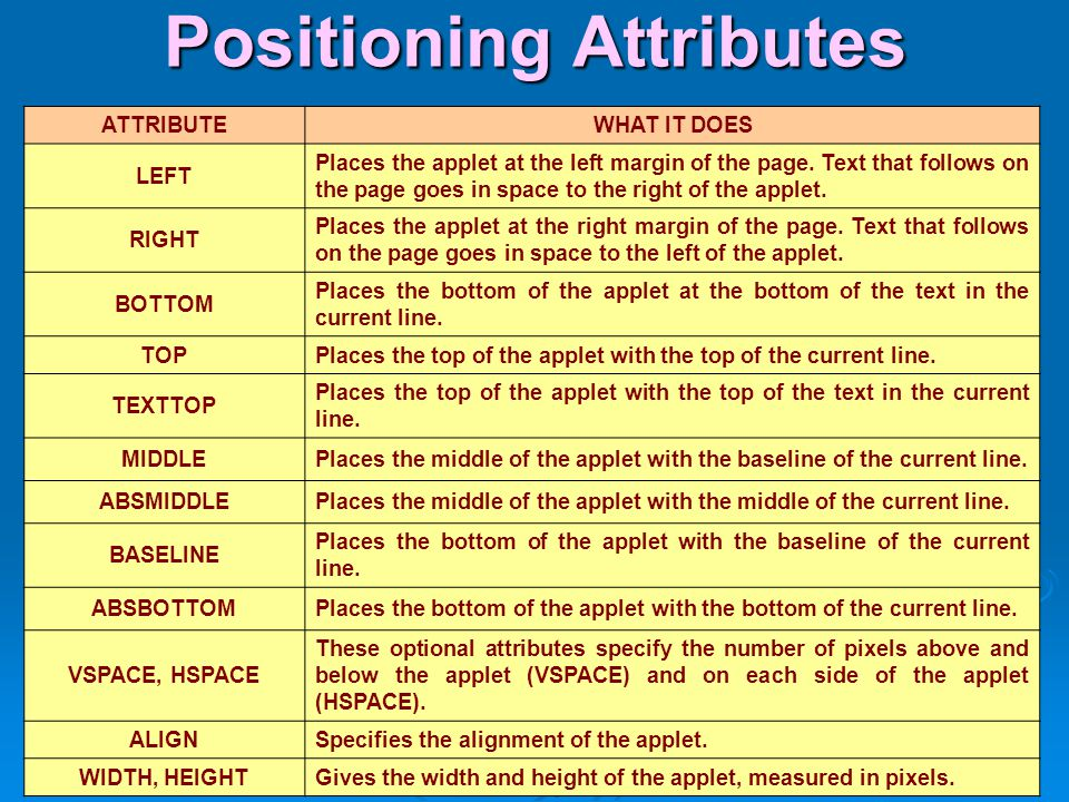 Positioning Attributes