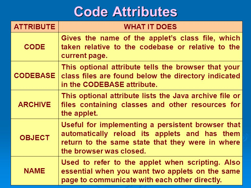 Code Attributes ATTRIBUTE WHAT IT DOES CODE
