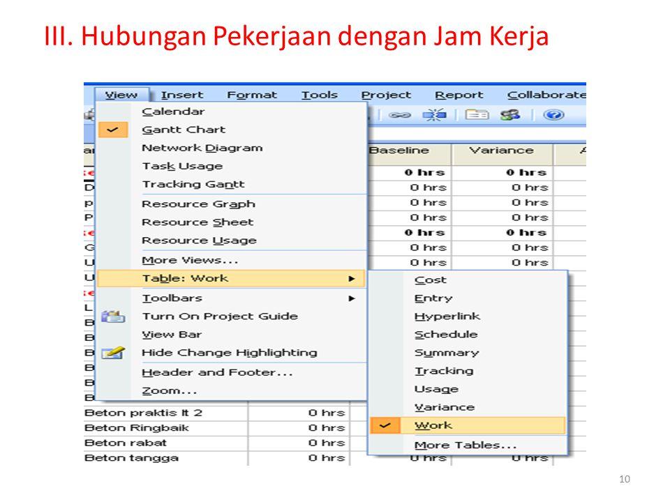 III. Hubungan Pekerjaan dengan Jam Kerja