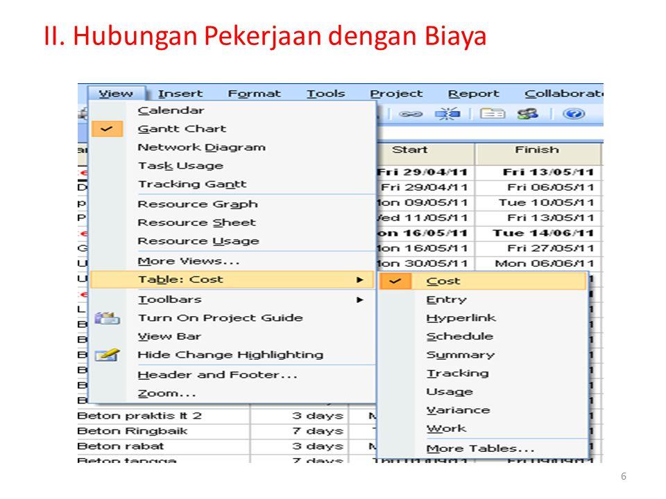 II. Hubungan Pekerjaan dengan Biaya