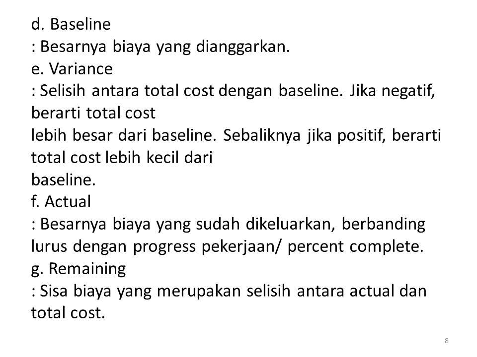 d. Baseline : Besarnya biaya yang dianggarkan. e. Variance. : Selisih antara total cost dengan baseline. Jika negatif, berarti total cost.
