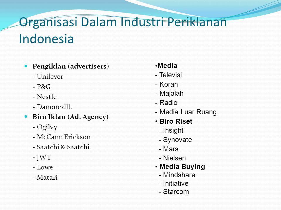 Organisasi Dalam Industri Periklanan Indonesia