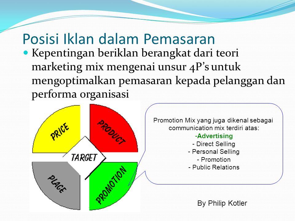 Posisi Iklan dalam Pemasaran