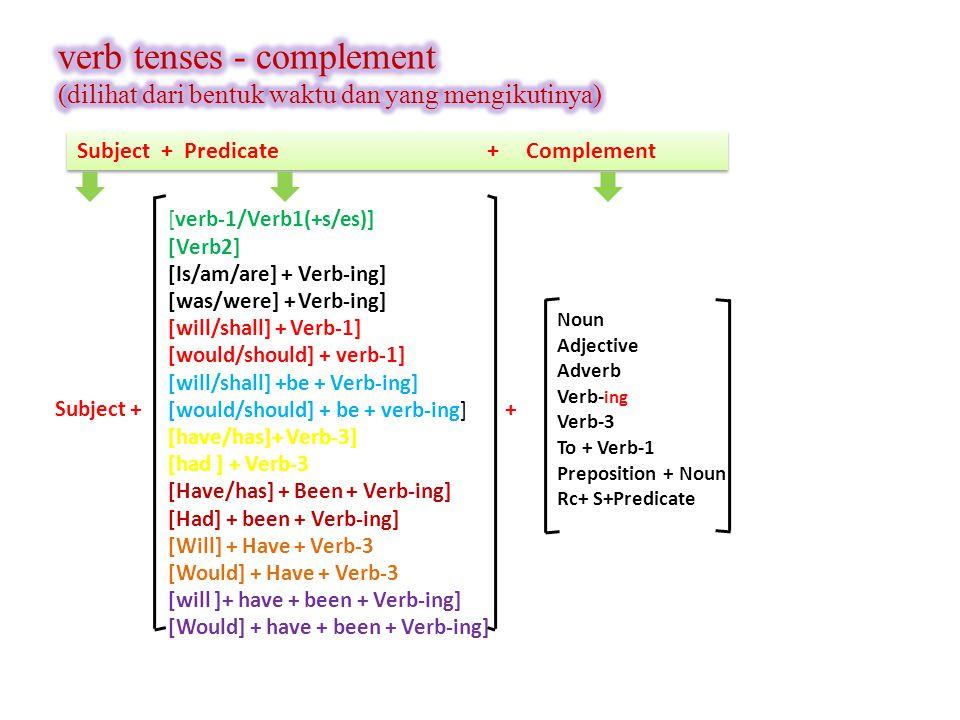 verb tenses - complement (dilihat dari bentuk waktu dan yang mengikutinya)
