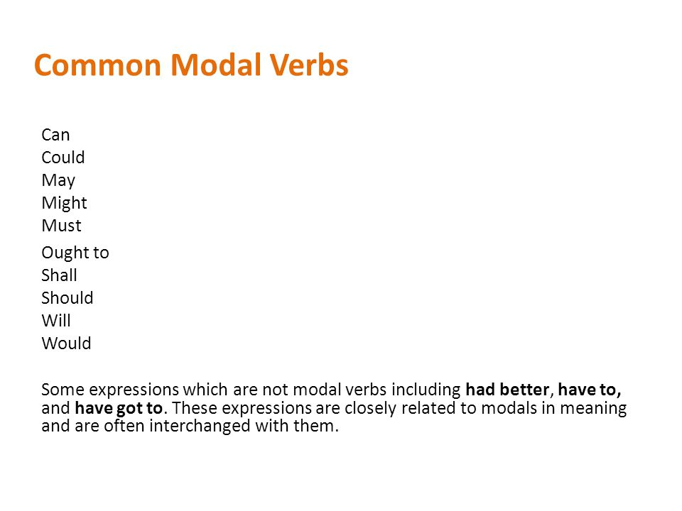 Common Modal Verbs Can Could May Might Must
