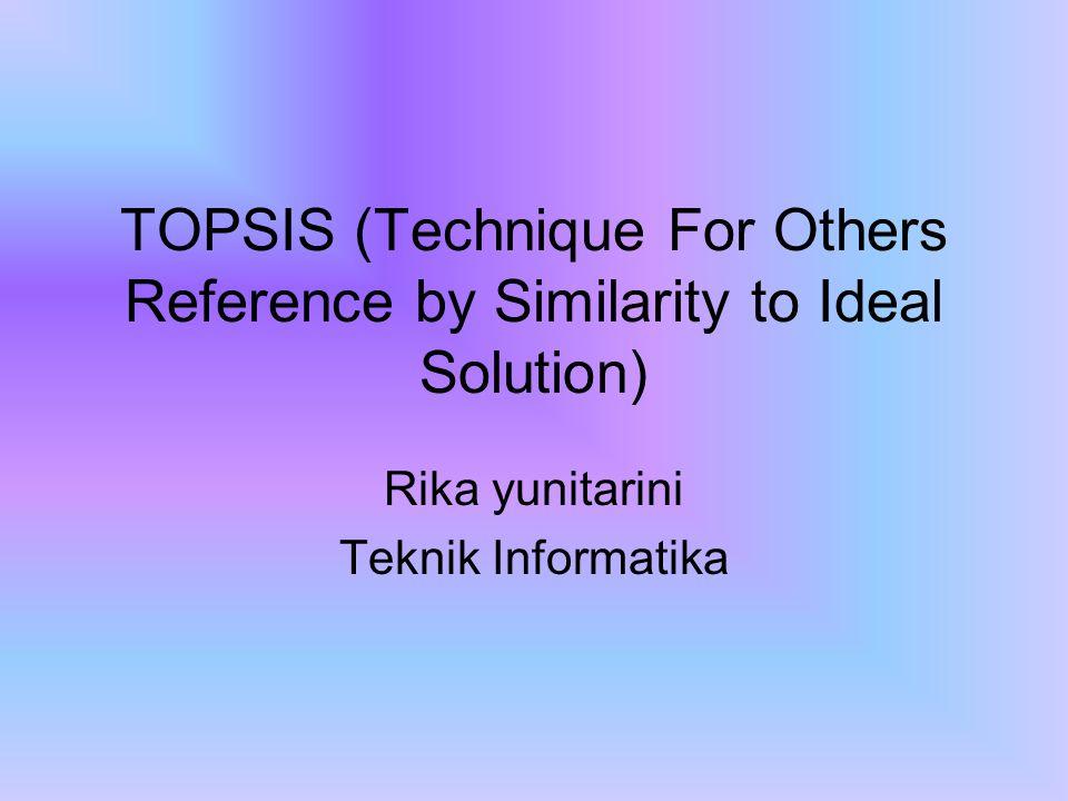 Rika yunitarini Teknik Informatika