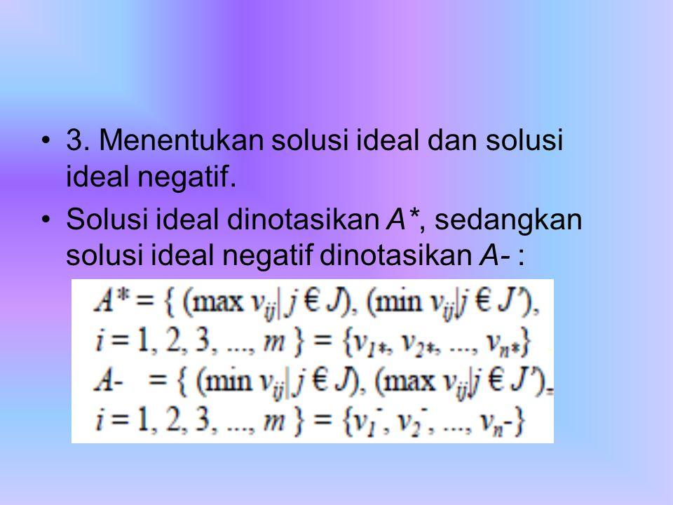 3. Menentukan solusi ideal dan solusi ideal negatif.