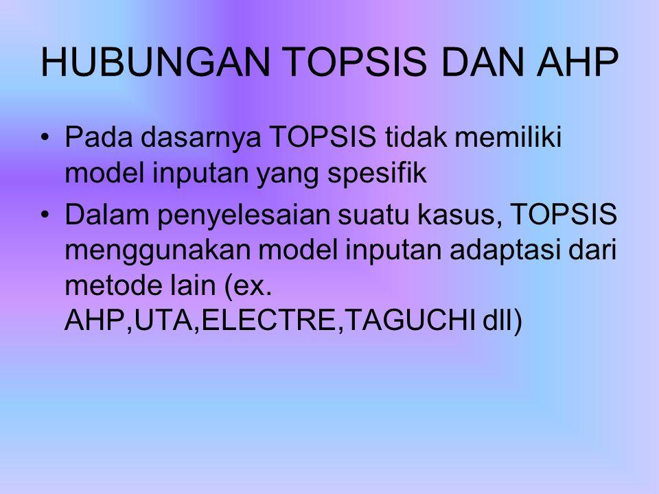 HUBUNGAN TOPSIS DAN AHP