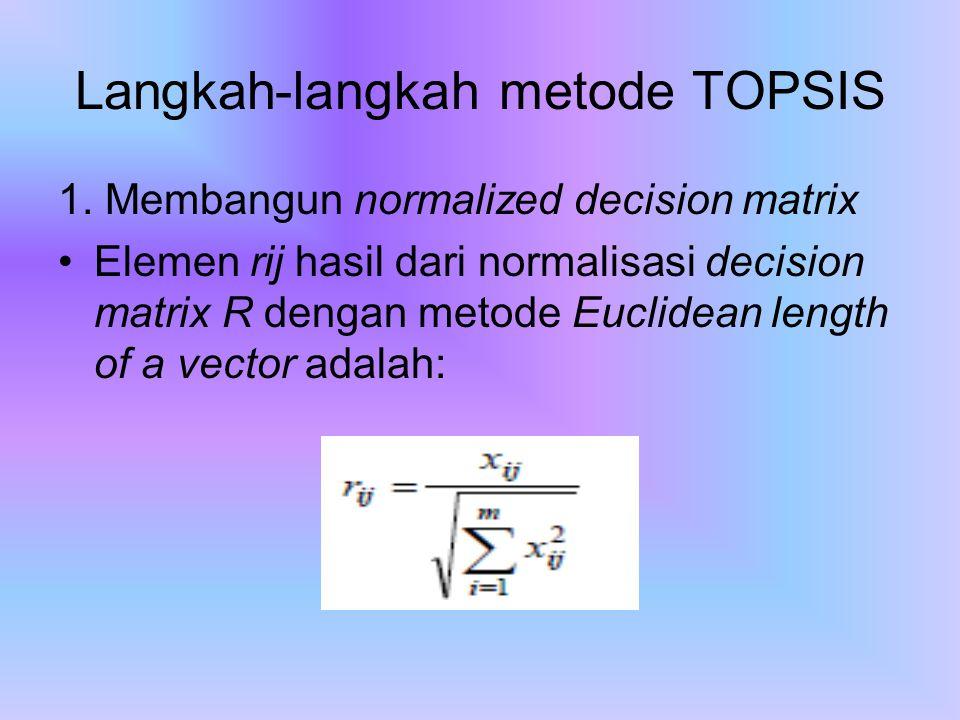 Langkah-langkah metode TOPSIS