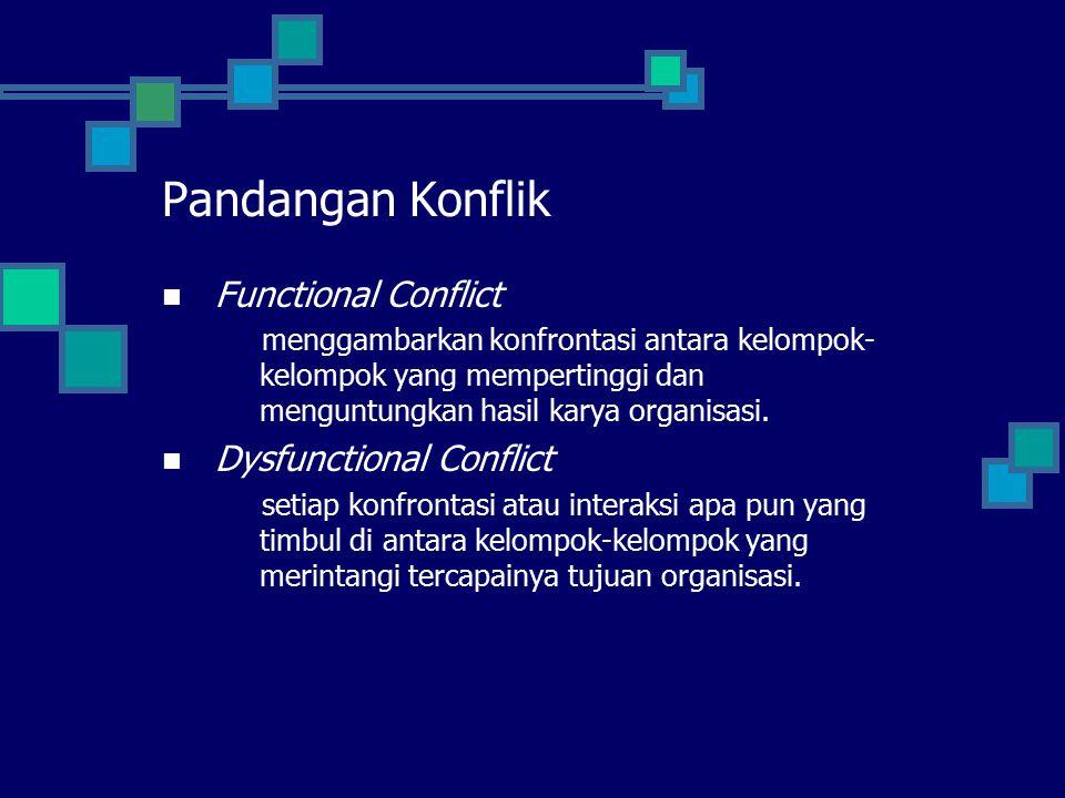 Pandangan Konflik Functional Conflict Dysfunctional Conflict