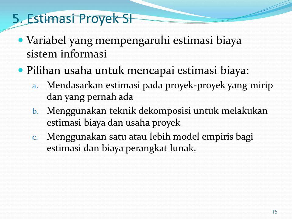 5. Estimasi Proyek SI Variabel yang mempengaruhi estimasi biaya sistem informasi. Pilihan usaha untuk mencapai estimasi biaya: