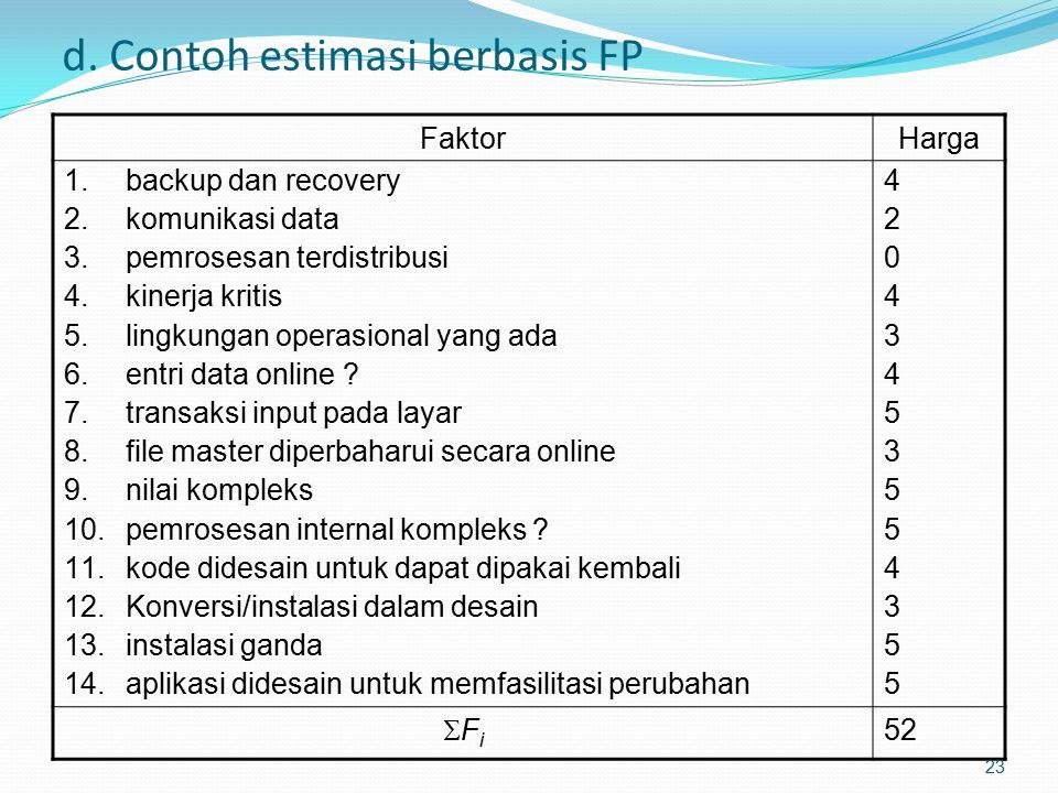 d. Contoh estimasi berbasis FP