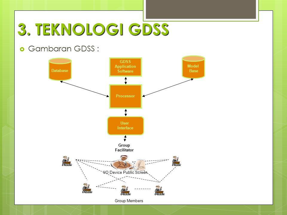 GDSS Application Software