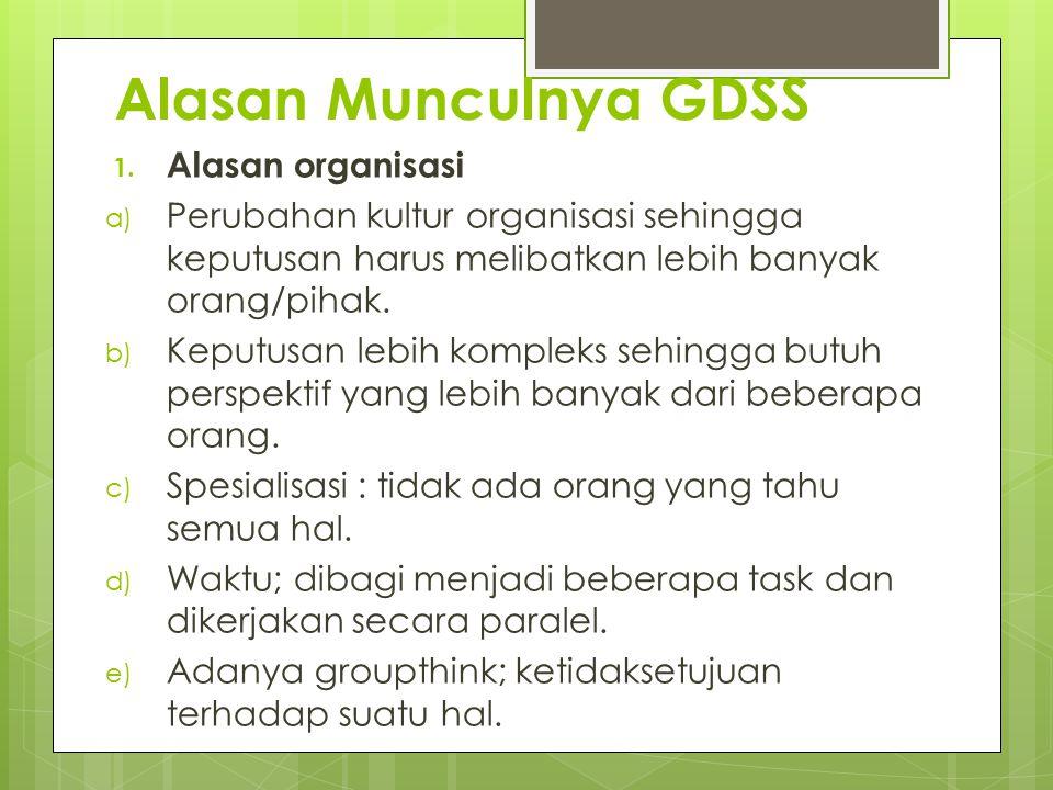 Alasan Munculnya GDSS Alasan organisasi
