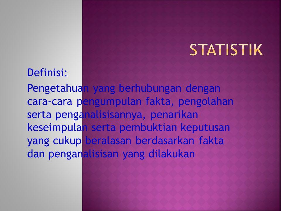 STATISTIK Definisi: