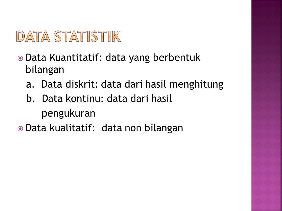 Data Statistik Data Kuantitatif: data yang berbentuk bilangan