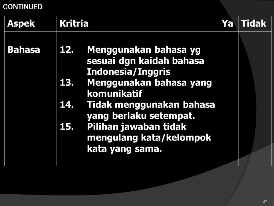 Menggunakan bahasa yg sesuai dgn kaidah bahasa Indonesia/Inggris