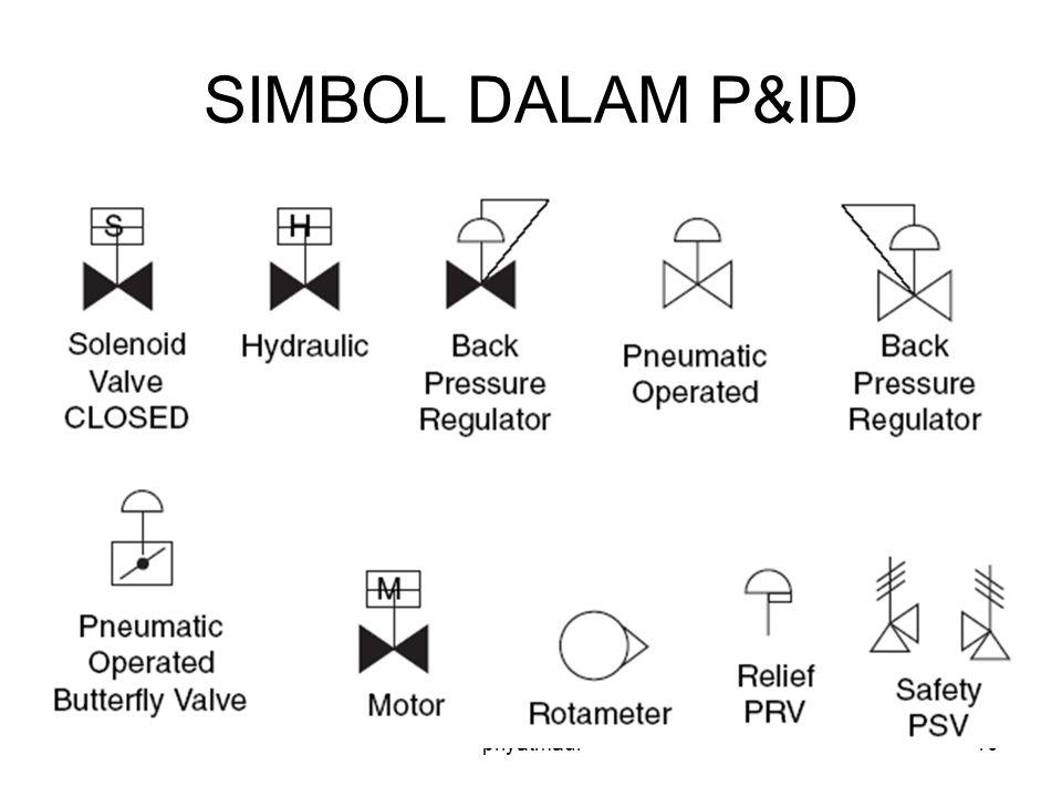 SIMBOL DALAM P&ID priyatmadi