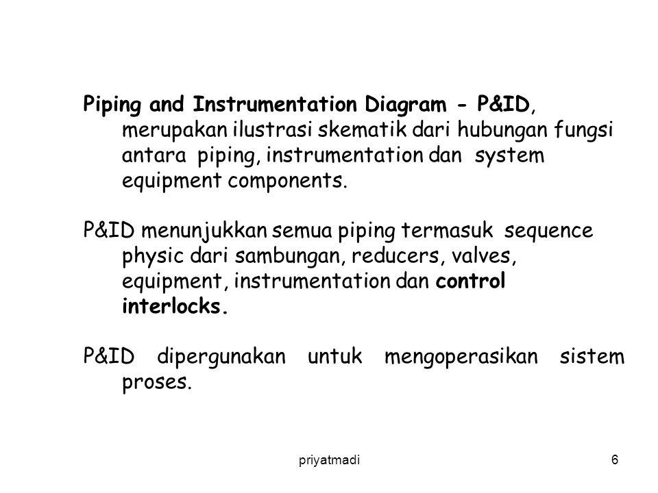 P&ID dipergunakan untuk mengoperasikan sistem proses.