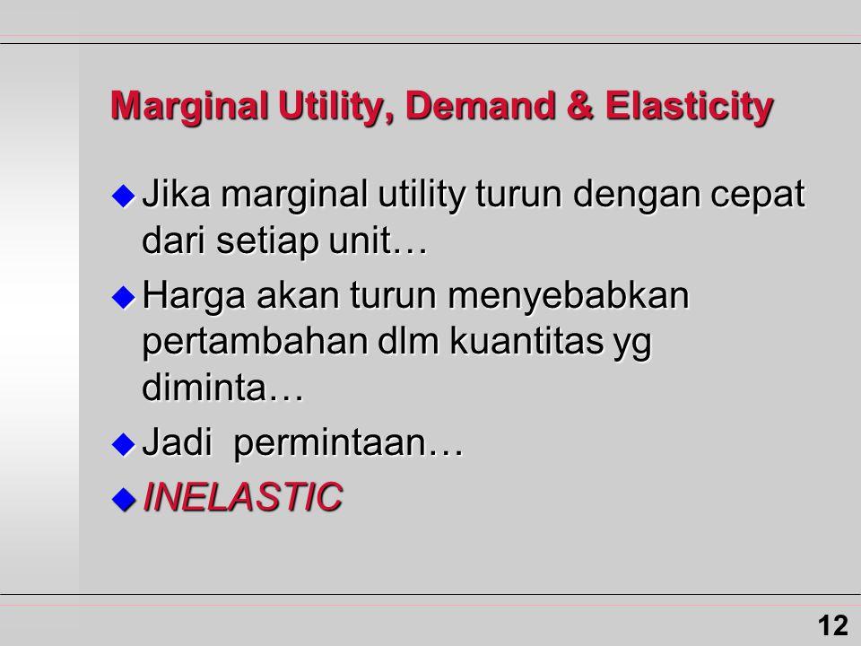Marginal Utility, Demand & Elasticity