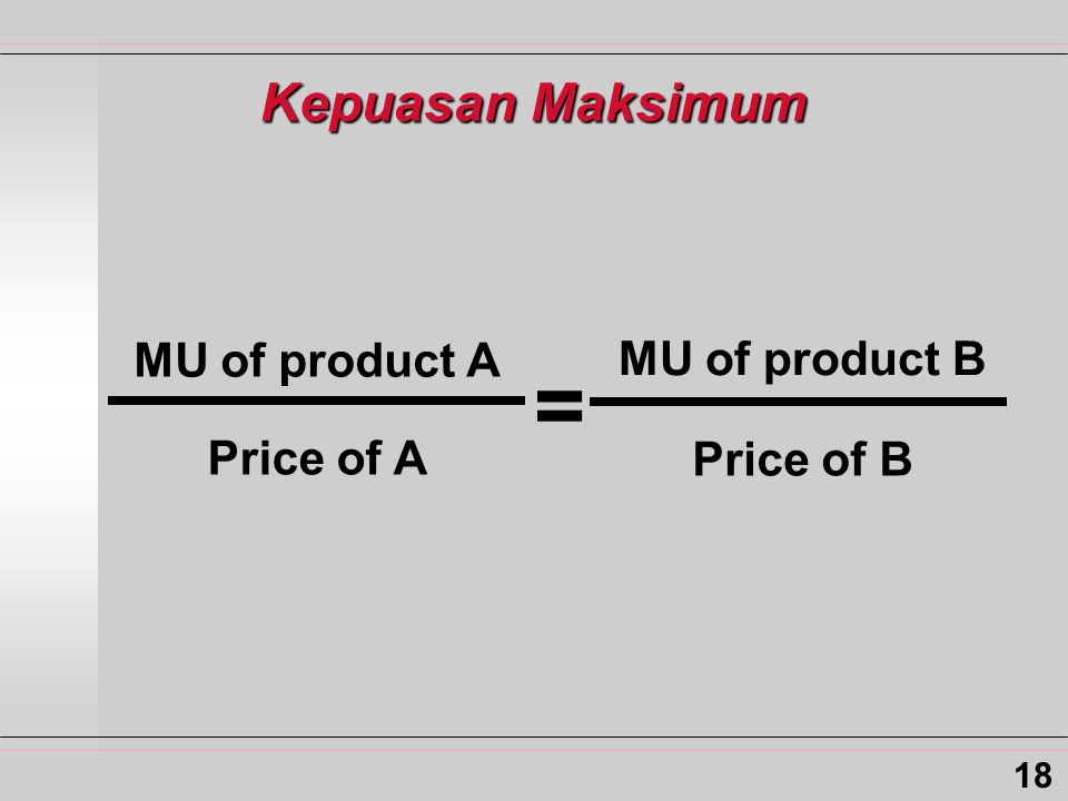 = Kepuasan Maksimum MU of product A MU of product B Price of A