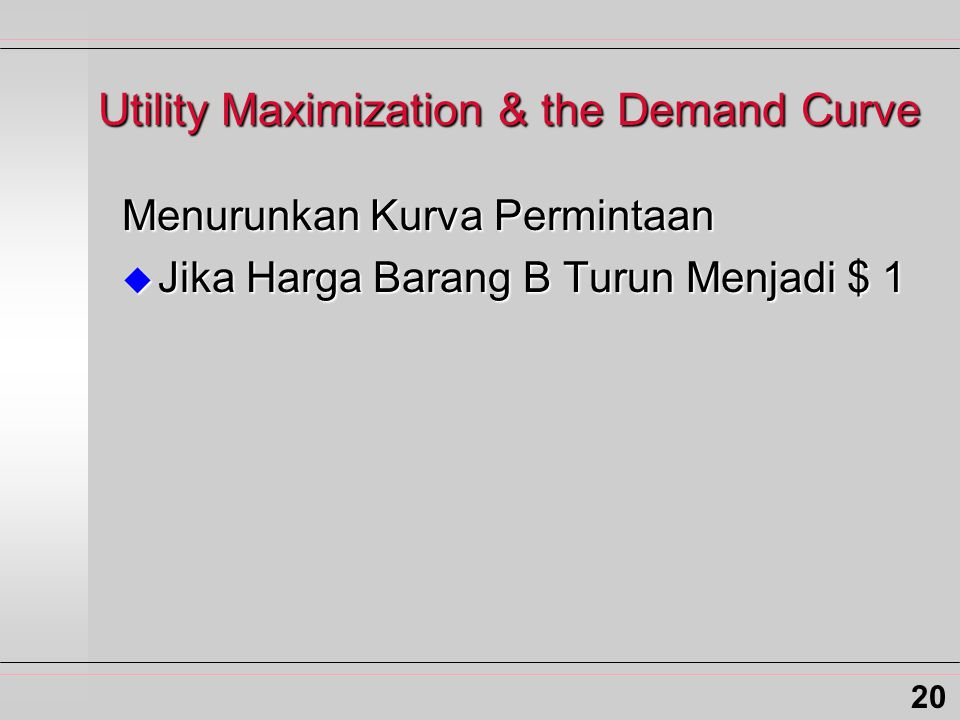 Utility Maximization & the Demand Curve