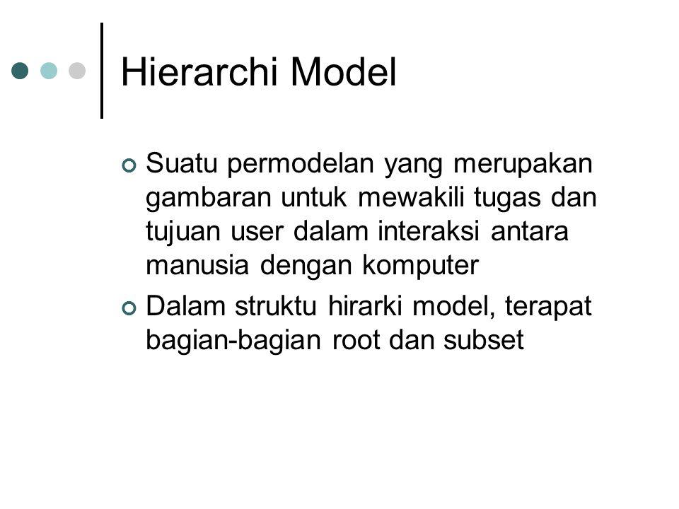 Hierarchi Model Suatu permodelan yang merupakan gambaran untuk mewakili tugas dan tujuan user dalam interaksi antara manusia dengan komputer.