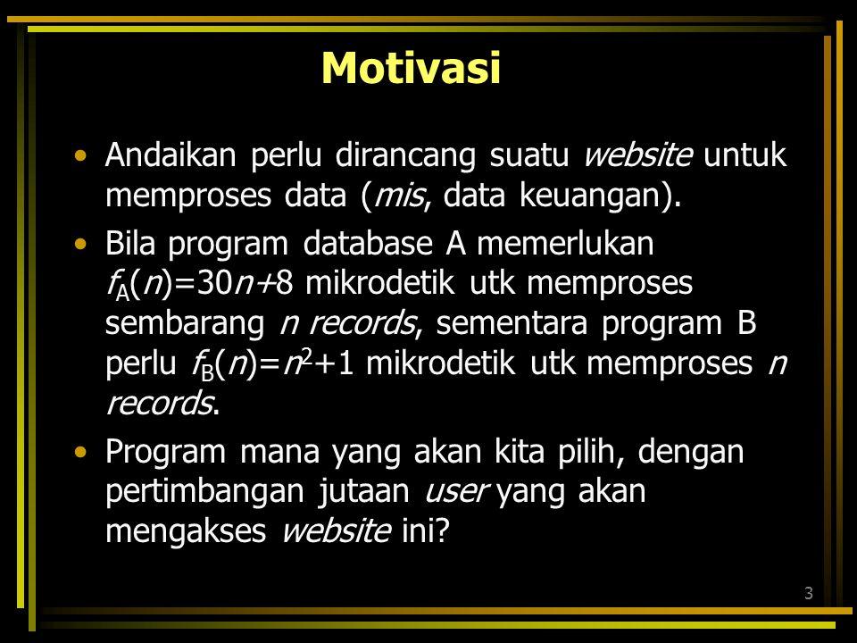Motivasi Andaikan perlu dirancang suatu website untuk memproses data (mis, data keuangan).