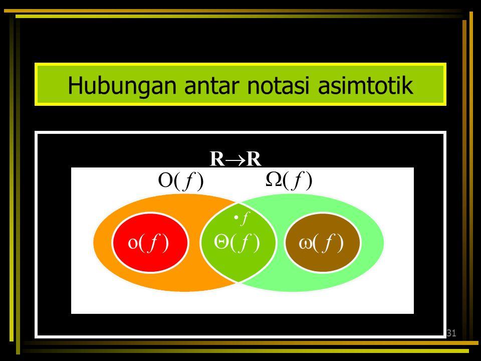 Hubungan antar notasi asimtotik