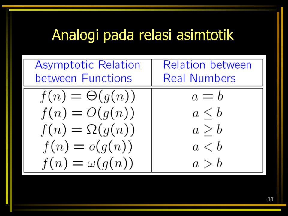 Analogi pada relasi asimtotik