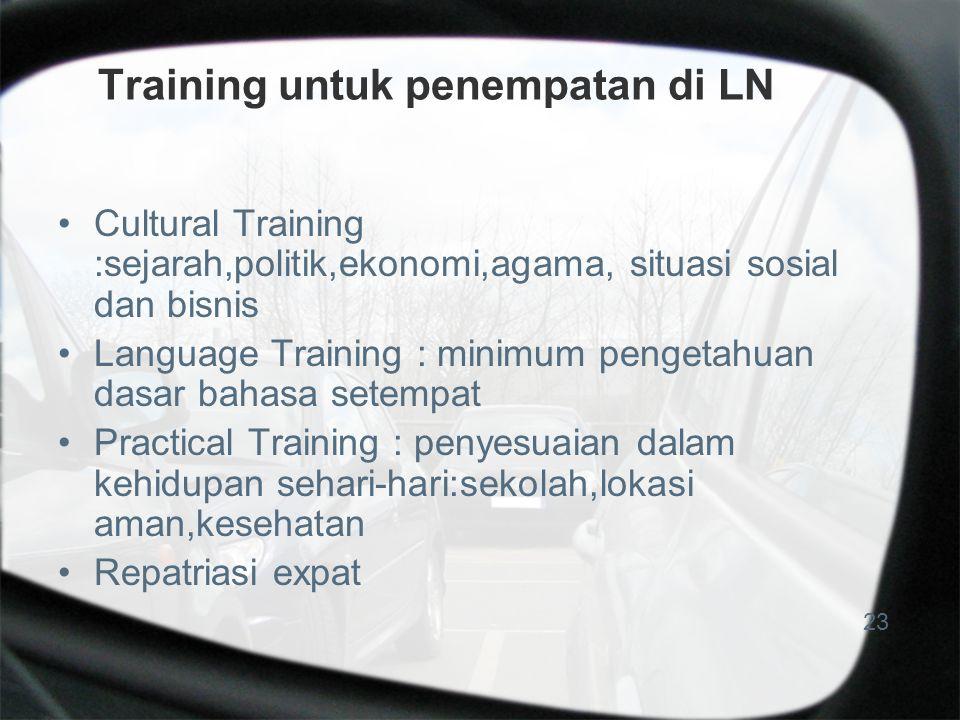 Training untuk penempatan di LN