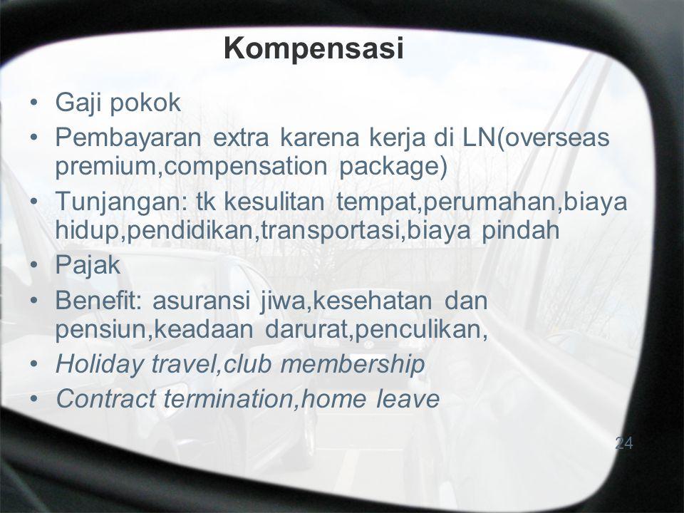Kompensasi Gaji pokok. Pembayaran extra karena kerja di LN(overseas premium,compensation package)