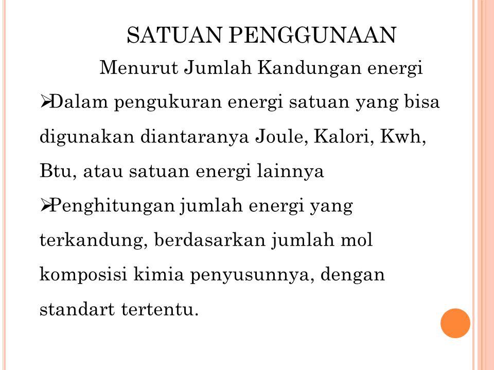 SATUAN PENGGUNAAN Menurut Jumlah Kandungan energi