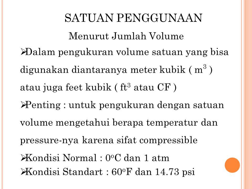 SATUAN PENGGUNAAN Menurut Jumlah Volume