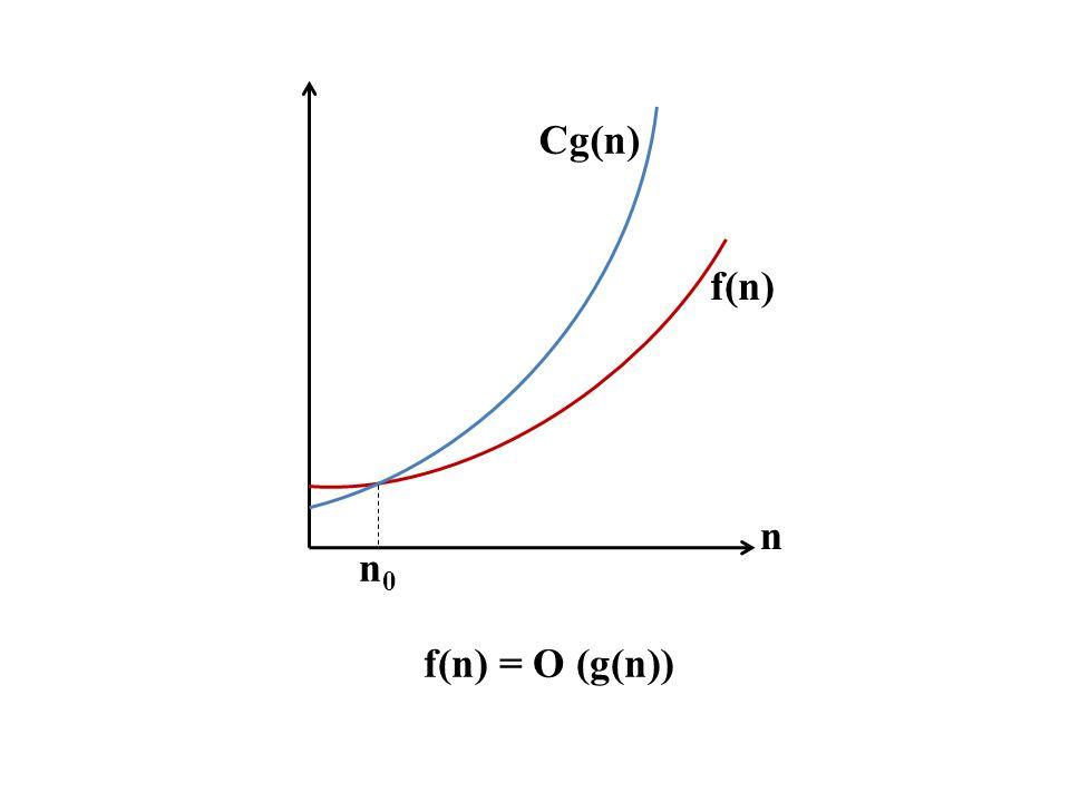 f(n) Cg(n) n n0 f(n) = O (g(n))