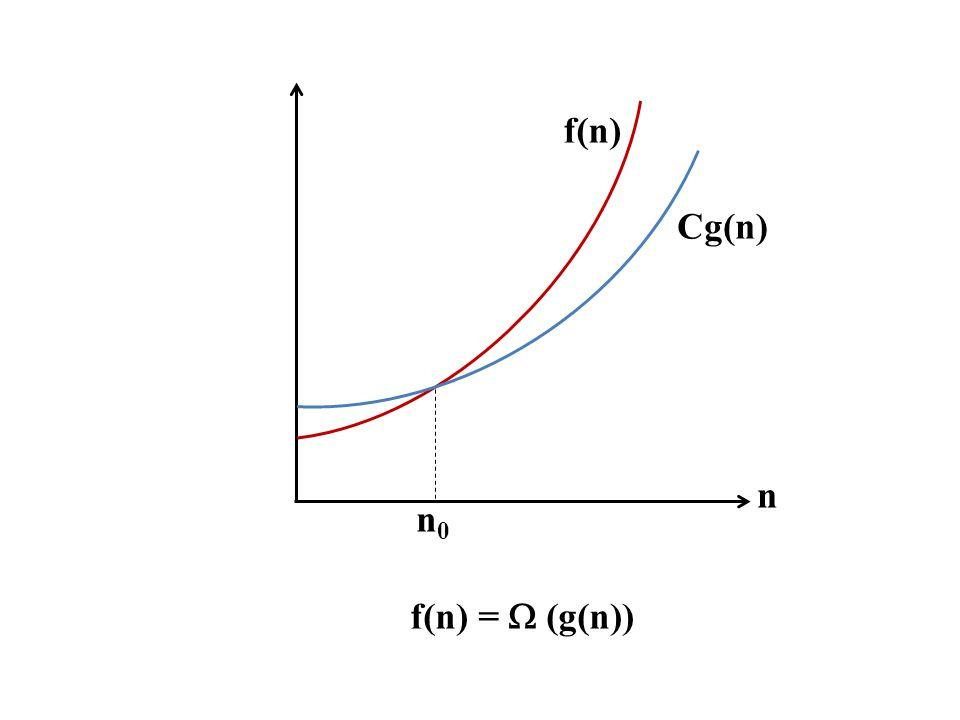 f(n) Cg(n) n n0 f(n) =  (g(n))