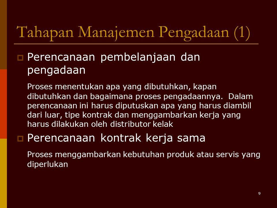 Tahapan Manajemen Pengadaan (1)