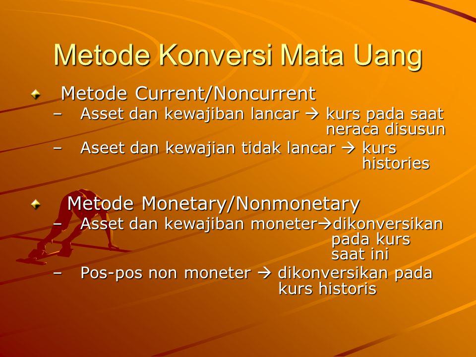 Metode Konversi Mata Uang