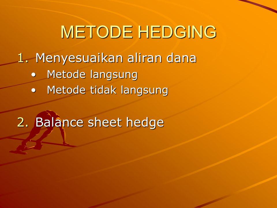 METODE HEDGING Menyesuaikan aliran dana Balance sheet hedge