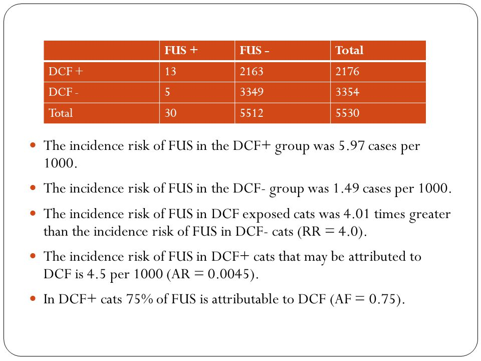 The incidence risk of FUS in the DCF+ group was 5.97 cases per 1000.