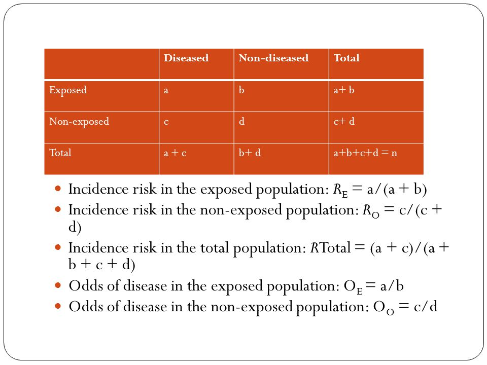 Incidence risk in the exposed population: RE = a/(a + b)