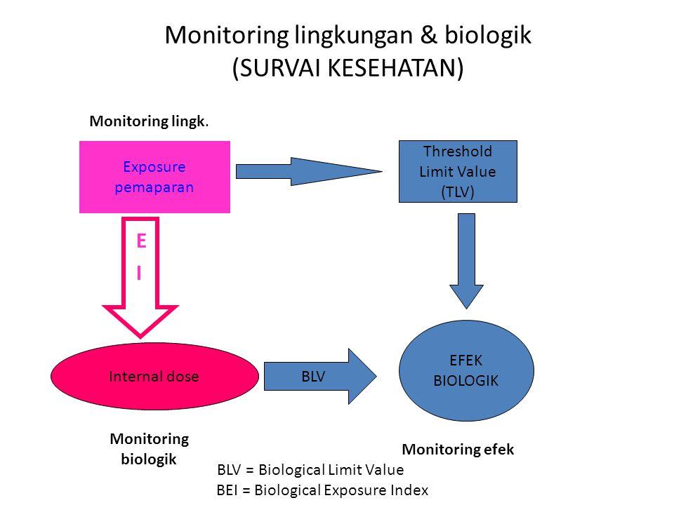 Monitoring lingkungan & biologik (SURVAI KESEHATAN)