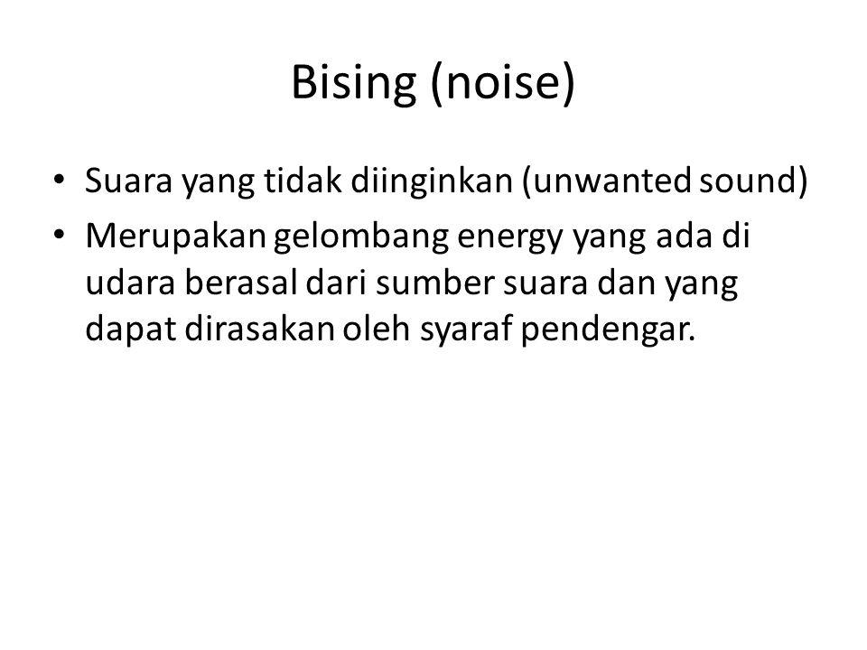 Bising (noise) Suara yang tidak diinginkan (unwanted sound)