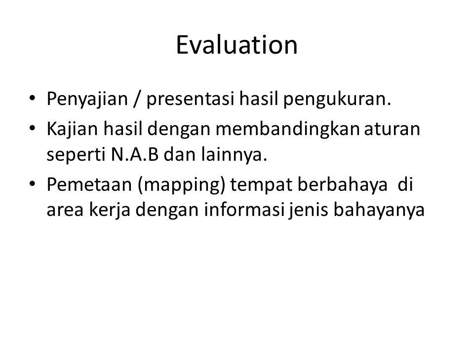 Evaluation Penyajian / presentasi hasil pengukuran.