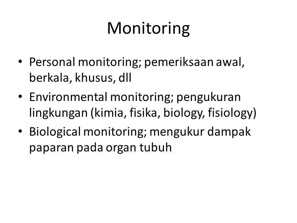Monitoring Personal monitoring; pemeriksaan awal, berkala, khusus, dll